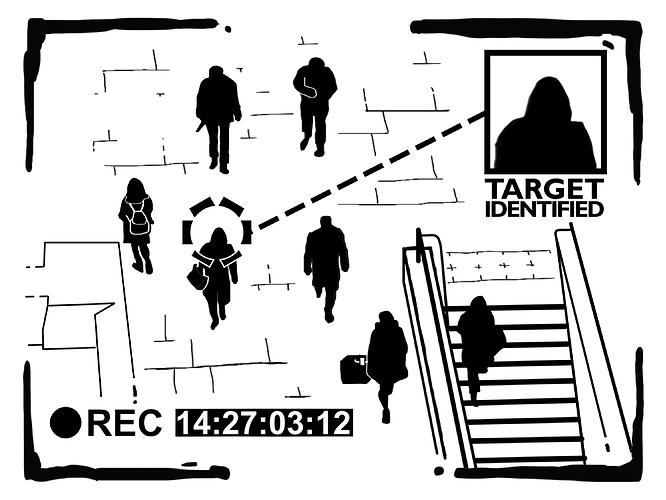 Surveilance