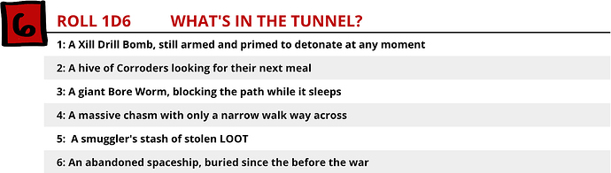 Whats-in-Tunnels