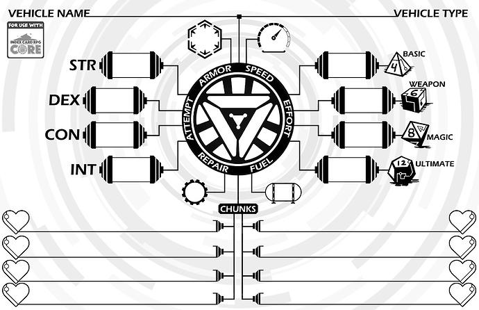 ICRPG_Vehicle_Sheet